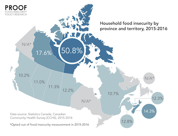 Map of food insecurity in Canada